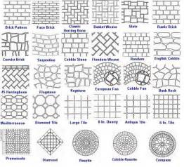 patterns for paving catalog of patterns