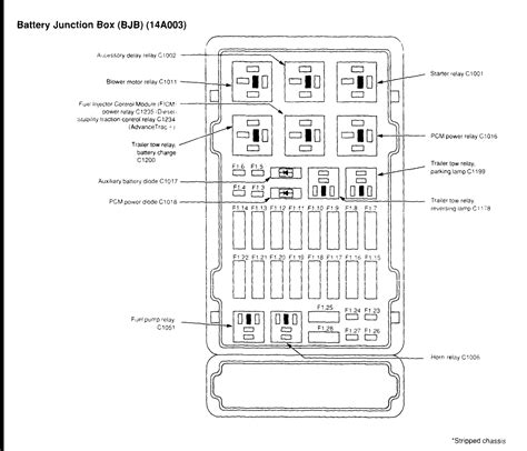 Fuze Diagram 2002 Ford E350 by 2006 Ford E350 6 0 Diesel Starter Relay Location