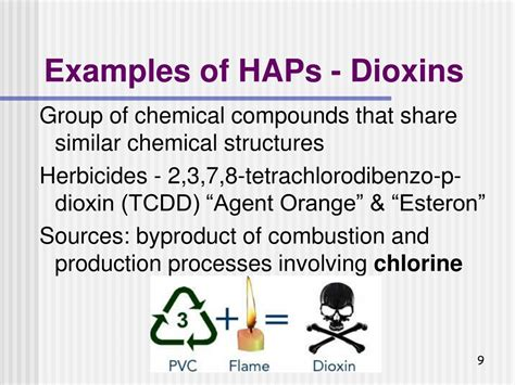 hazardous air pollutants haps powerpoint