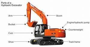 Excavator Spare Parts  Excavator Spare Parts  Used