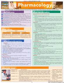 Similar Gallery for Pharmacology Drug Classification Chart Picture Pharmacology