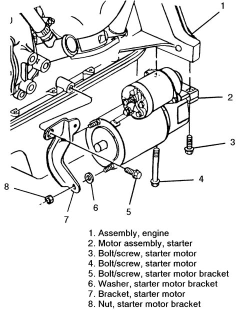 On A 1994 Pontiac Grand Prix Wire Diagram by Solved Cant Remember What Wires Go Where On The Starter