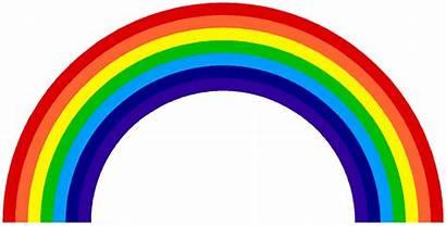 Rainbow Cartoon Clip Colors Clipart Roygbiv Diagram