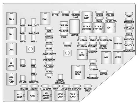 Chevrolet Traverse Fuse Box Diagram Auto Genius