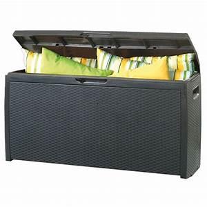 Coffre De Rangement Exterieur Castorama : coffre rangement exterieur mobilier sur enperdresonlapin ~ Melissatoandfro.com Idées de Décoration
