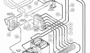 36 Volt Club Car V Glide Wiring Diagram Wiring Diagram