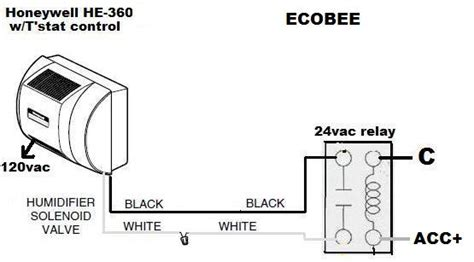 ecobee wiring diagram wiring diagram  schematics
