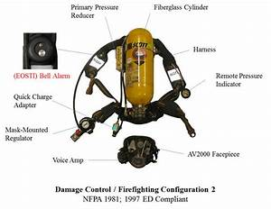 Scott Self Contained Breathing Apparatus Diagram