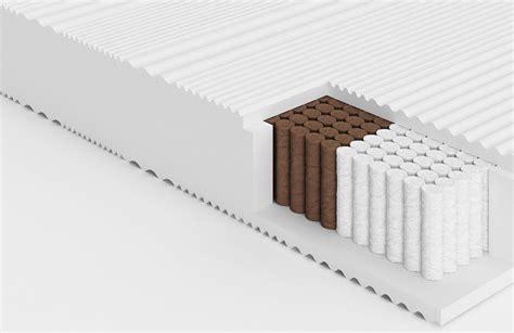 materasso morfeus materasso morfeus gaia micro pocket 1600 materassi molteni