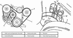 I Have A 2008 Suzuki Sx4 And I Have A Belt  Pully Noise Coming From The Bely Area  I Believe