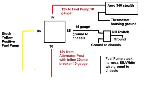 fuel pump wiring double checking  issue honda tech