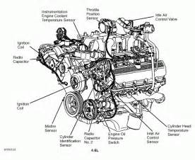 similiar ford 5 4 engine parts diagram keywords ford f 250 5 4 engine diagram on 2000 ford expedition 5 4 engine