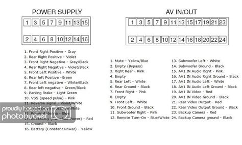 fourtitude pioneer avic f700bt wiring comparing to avic d3