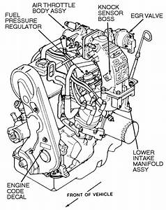 Ford Edge Oil Pressure Switch Location