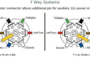 Wiring Diagram For Pin Trailer Plug Questions