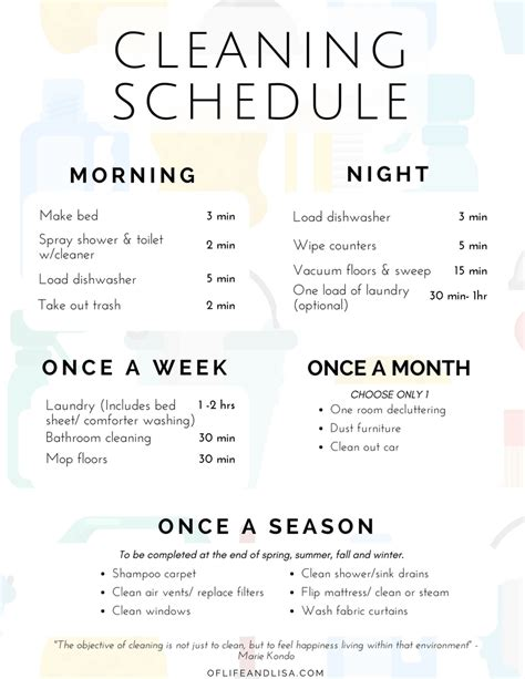 house planner free 5 tips on creating a cleaning schedule for the