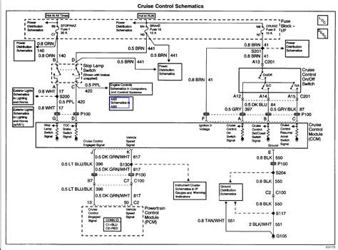 1998 Chevy Fuse Diagram by 1998 Chevy Astro Fuse Box Auto Electrical Wiring Diagram