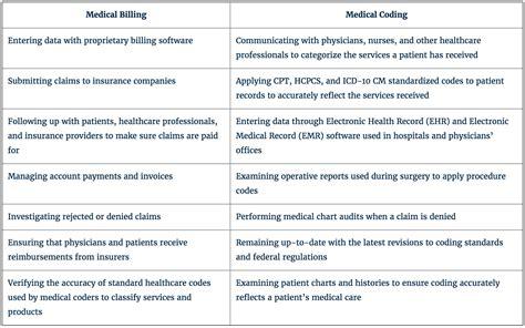 cosmetologist resume skills resume sles for
