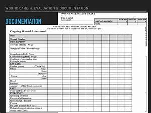 wound care documentation templatewound documentation With wound care plan template