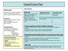 career development models images career