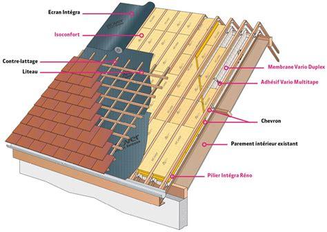 isolation thermique et phonique toiture safig