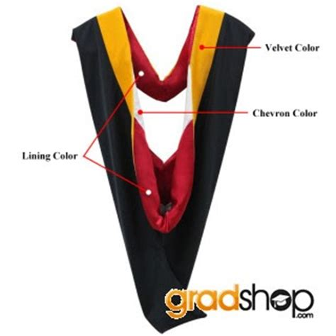 How To Put Your Masters Degree On A Resume by Graduation Shop How To Properly Wear The Graduation Hoods Masters Degree