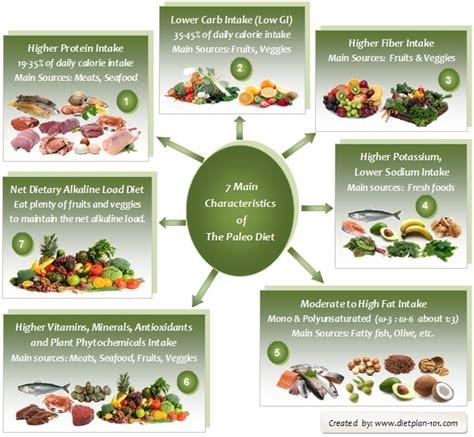 cuisine characteristics starchy vegetables list