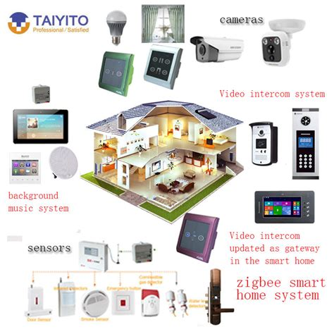 bestes smart home system china top selling zigbee and wifi smart home home