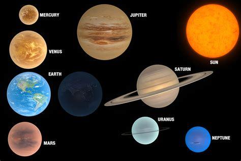 Solar System 3D Model Details - 3D Models World