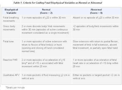 Fibroids Shrinking