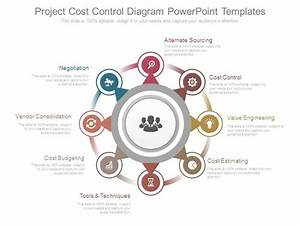 Project Cost Control Diagram Powerpoint Templates