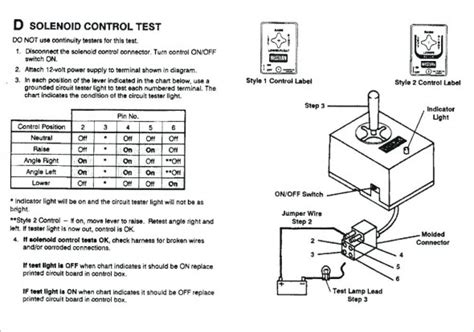 Western Joystick Controller Wiring Diagram by Fisher Joystick Wiring Diagram
