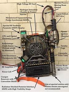 Atc Proton Pack Reference Photos    Ghostbusters