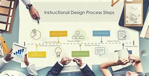 Instructional Design Process: A Step-By-Step Guide ...