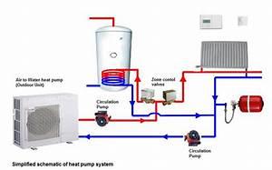 Pompe A Chaleur Eau Air : quand choisir la pompe chaleur air eau pour son logement ~ Farleysfitness.com Idées de Décoration