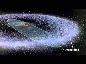 Planet Nibiru Passing by - Nasa & CNN Talk   FunnyDog.TV