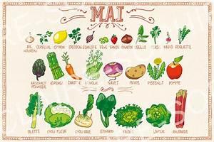 Claire Sophie Lozia : recette une salade compos e sucr sal aux l gumes de ~ Melissatoandfro.com Idées de Décoration