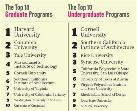 top 10 architecture colleges design decoration