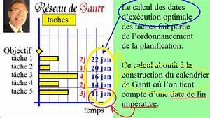 Gestion De Projet   Tuto Cr U00e9er Un Diagramme De Gantt