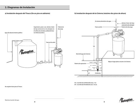 instructivo hidroneumatico rotoplas  fernando tec issuu