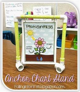Anchor Chart Easel 17 Best Images About What To Make With Pvc On Pinterest