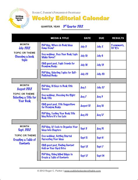 content calendar template editorial calendar template