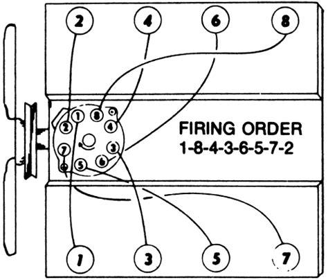 Repair Guides  Tuneup Procedures  Firing Orders