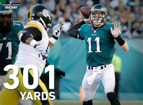 mind blowing stats  carson wentz nflcom