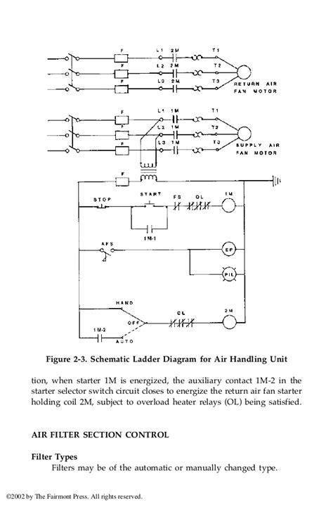 Forward Reverse Motor Ladder Diagram Impremedia