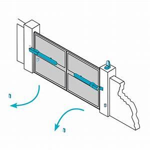 Motorisation A Verin : motorisation de votre portail alu pvc charuel ~ Premium-room.com Idées de Décoration