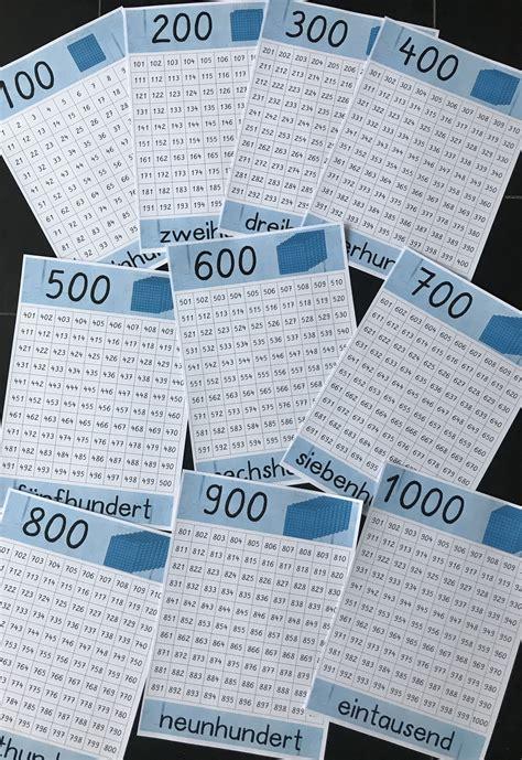Wir kennen wir kannten ihr kennt ihr. 1000Er Buch Kopiervorlage : Tausenderfeld Zahlenstrahl - Zahlenaufbau bis 1000 in kl schritten ...
