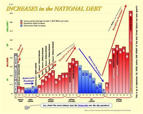 healthcare  national debt cleantech compass