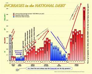 Trump Policies Alone Would 39 Explode 39 National Debt By 5