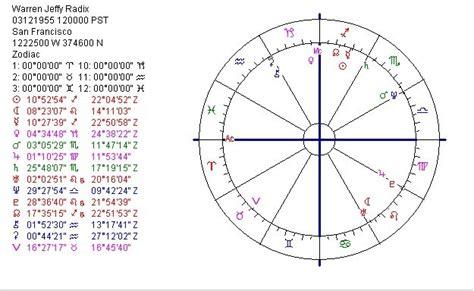 astropost birth chart warren jeffs    chart      preacher men